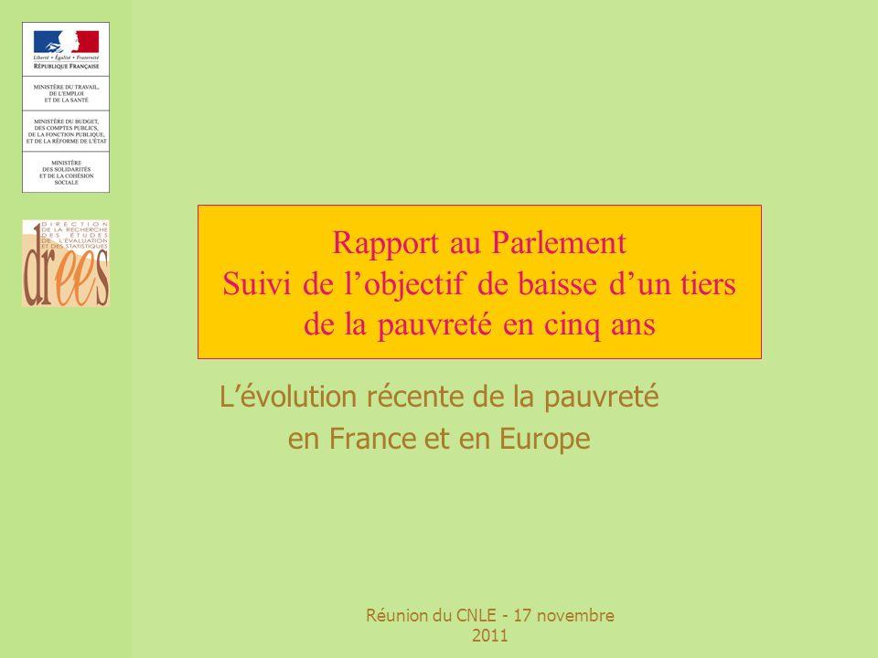 Réunion du CNLE - 17 novembre 2011 Rapport au Parlement Suivi de lobjectif de baisse dun tiers de la pauvreté en cinq ans Lévolution récente de la pau