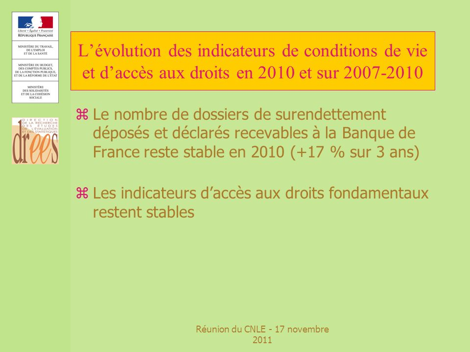 Réunion du CNLE - 17 novembre 2011 Lévolution des indicateurs de conditions de vie et daccès aux droits en 2010 et sur 2007-2010 zLe nombre de dossier