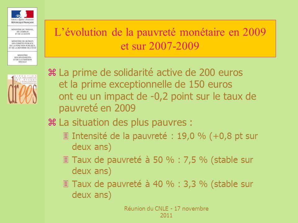 Réunion du CNLE - 17 novembre 2011 Lévolution de la pauvreté monétaire en 2009 et sur 2007-2009 zLa prime de solidarité active de 200 euros et la prim