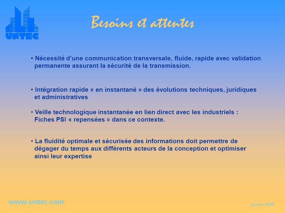 janvier 2006 www.untec.com Besoins et attentes La fluidité optimale et sécurisée des informations doit permettre de dégager du temps aux différents ac