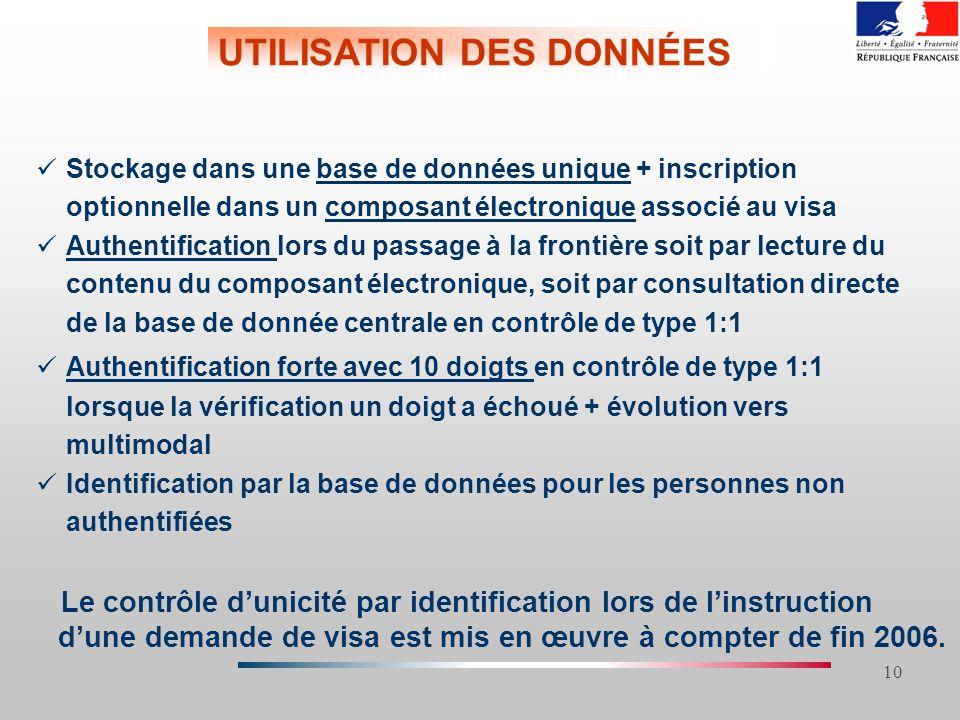 10 UTILISATION DES DONNÉES Stockage dans une base de données unique + inscription optionnelle dans un composant électronique associé au visa Authentif