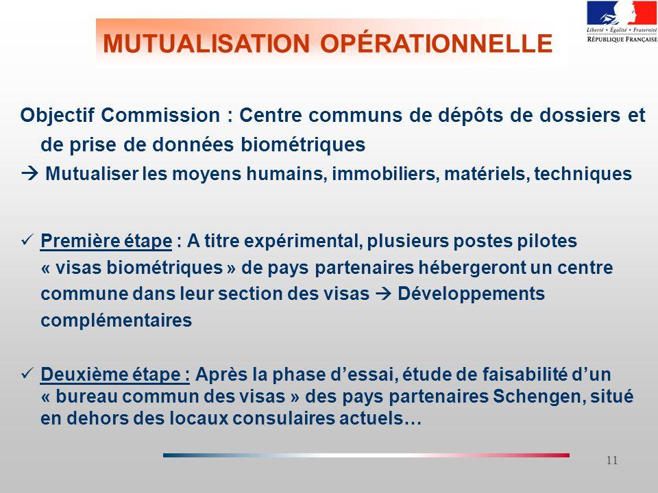 11 MUTUALISATION OPÉRATIONNELLE Objectif Commission : Centre communs de dépôts de dossiers et de prise de données biométriques Mutualiser les moyens h