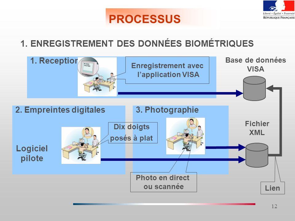 12 1.ENREGISTREMENT DES DONNÉES BIOMÉTRIQUES Lien 1.