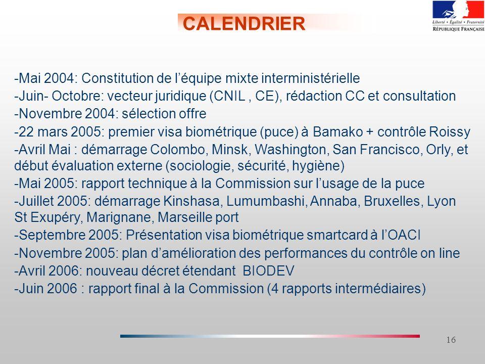 16 CALENDRIER -Mai 2004: Constitution de léquipe mixte interministérielle -Juin- Octobre: vecteur juridique (CNIL, CE), rédaction CC et consultation -