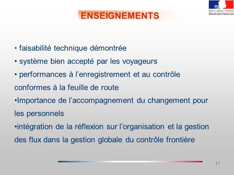 17 faisabilité technique démontrée système bien accepté par les voyageurs performances à lenregistrement et au contrôle conformes à la feuille de rout