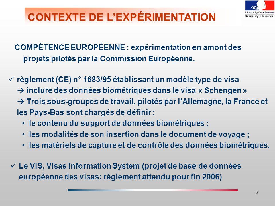 3 CONTEXTE DE LEXPÉRIMENTATION COMPÉTENCE EUROPÉENNE : expérimentation en amont des projets pilotés par la Commission Européenne. règlement (CE) n° 16