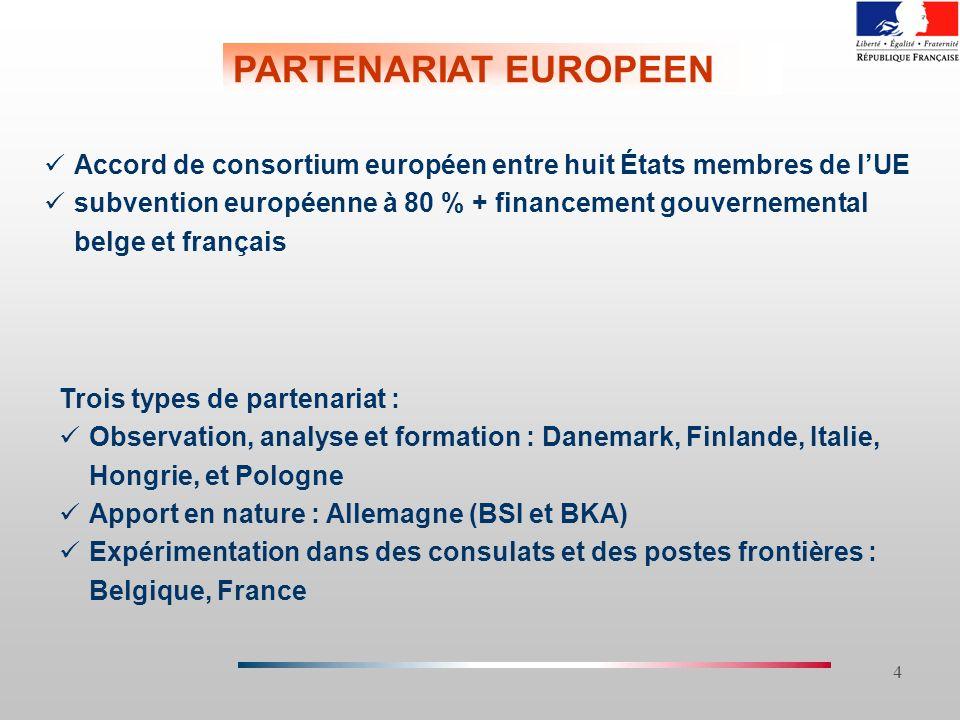4 PARTENARIAT EUROPEEN Accord de consortium européen entre huit États membres de lUE subvention européenne à 80 % + financement gouvernemental belge e
