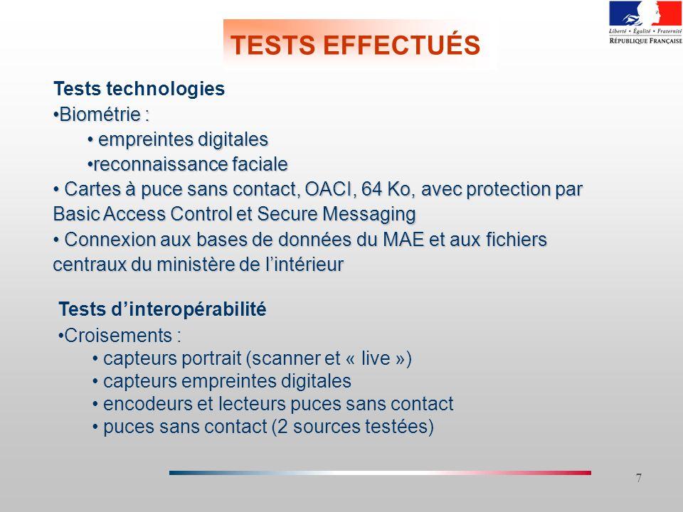7 Tests technologies Biométrie :Biométrie : empreintes digitales empreintes digitales reconnaissance facialereconnaissance faciale Cartes à puce sans