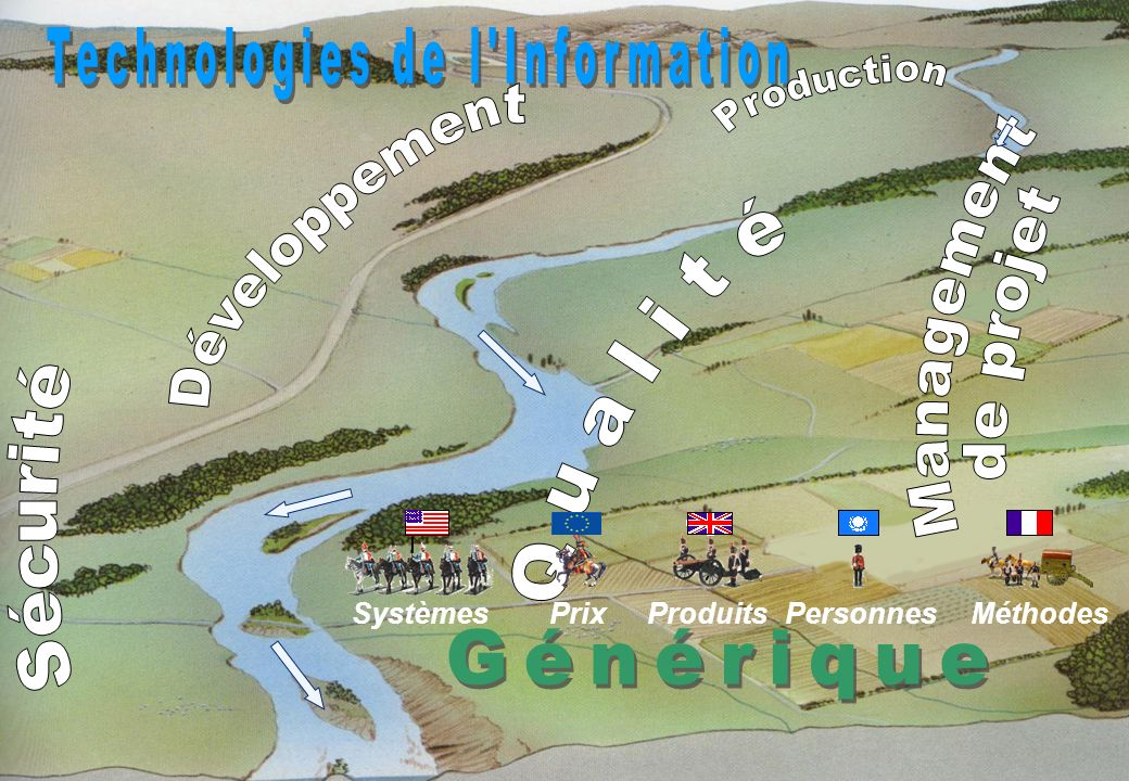 ©2005 - Capgemini Consulting 15 mars 2007, page 1 Produits Systèmes Prix Personnes Méthodes