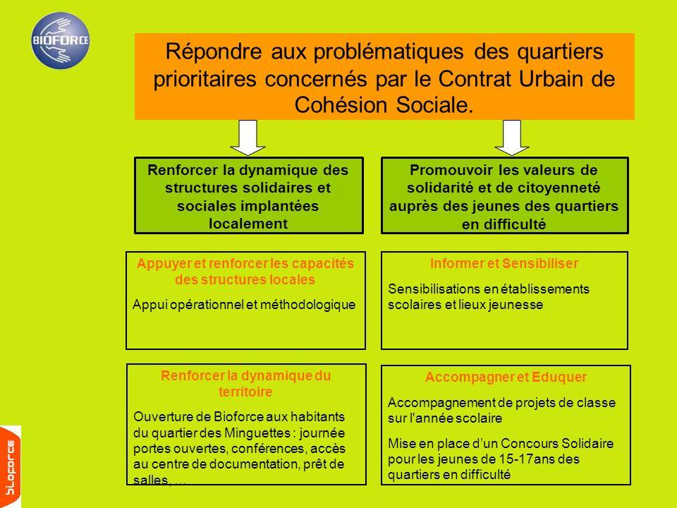 Le Pôle Développement Local : « S'engager localement » Répondre aux problématiques des quartiers prioritaires concernés par le Contrat Urbain de Cohés