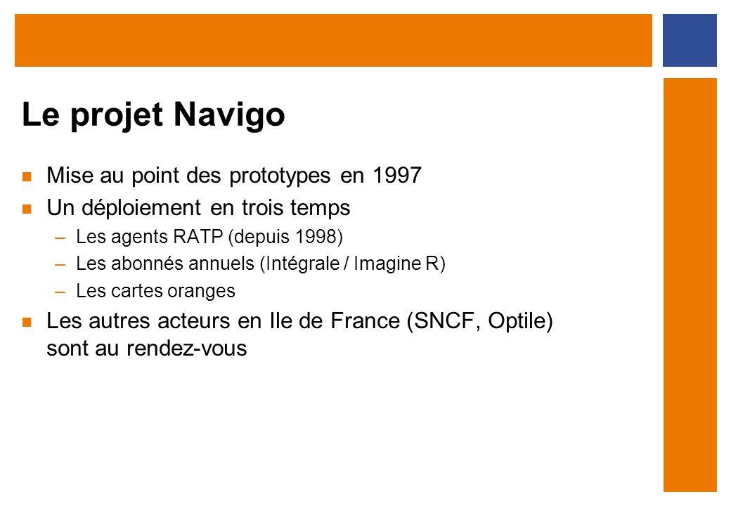 Mise au point des prototypes en 1997 Un déploiement en trois temps –Les agents RATP (depuis 1998) –Les abonnés annuels (Intégrale / Imagine R) –Les cartes oranges Les autres acteurs en Ile de France (SNCF, Optile) sont au rendez-vous Le projet Navigo