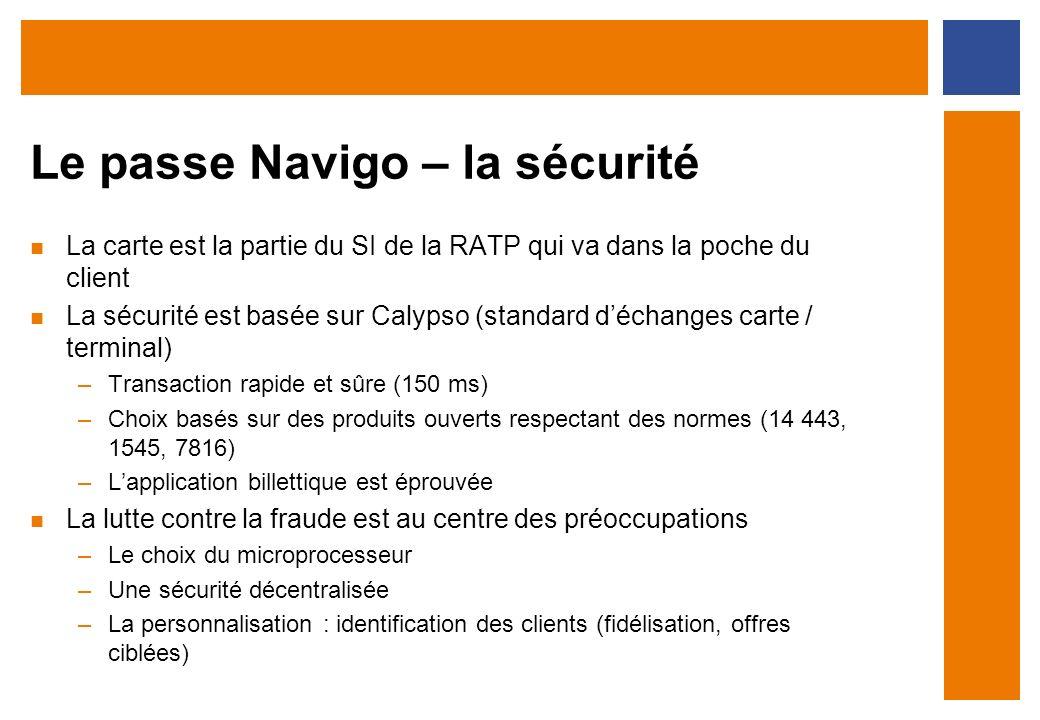 La carte est la partie du SI de la RATP qui va dans la poche du client La sécurité est basée sur Calypso (standard déchanges carte / terminal) –Transa