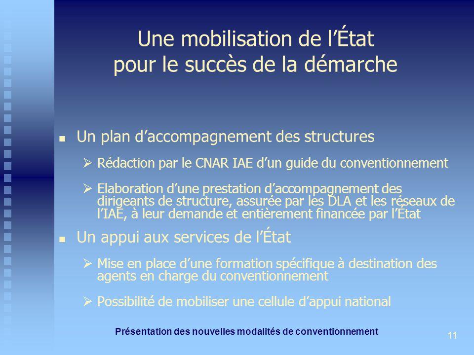 Présentation des nouvelles modalités de conventionnement 11 Une mobilisation de lÉtat pour le succès de la démarche Un plan daccompagnement des struct