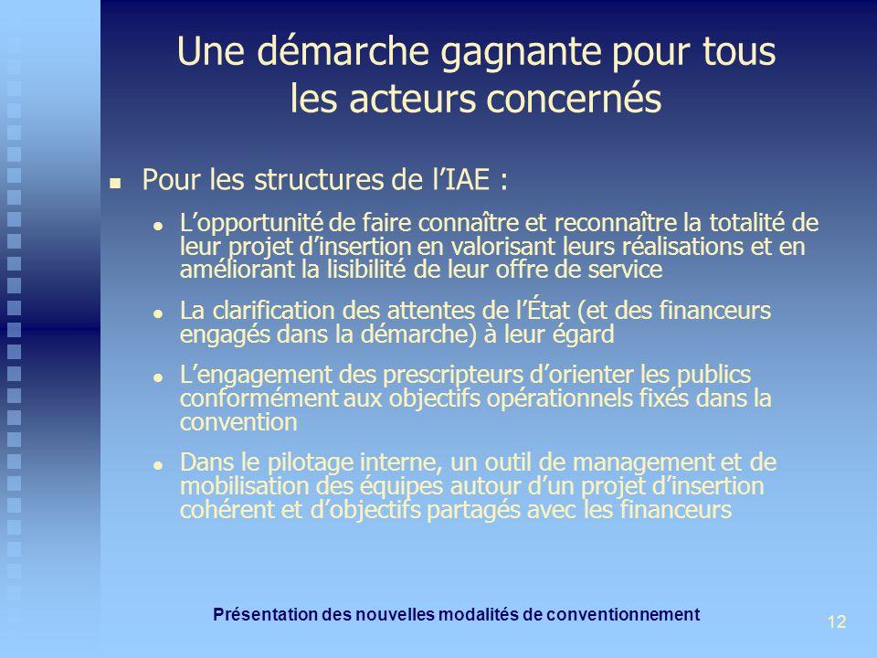 Présentation des nouvelles modalités de conventionnement 12 Une démarche gagnante pour tous les acteurs concernés Pour les structures de lIAE : Loppor