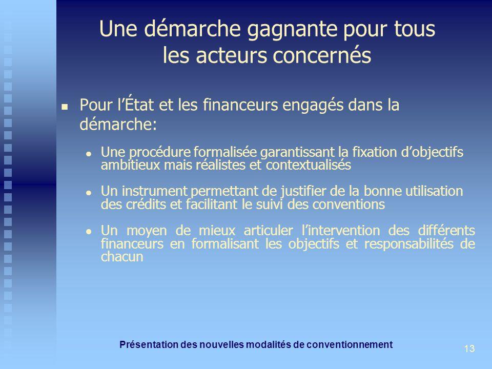 Présentation des nouvelles modalités de conventionnement 13 Une démarche gagnante pour tous les acteurs concernés Pour lÉtat et les financeurs engagés