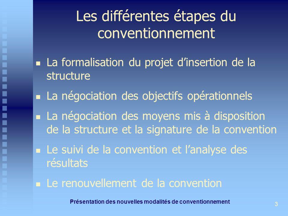 Présentation des nouvelles modalités de conventionnement 3 Les différentes étapes du conventionnement La formalisation du projet dinsertion de la stru
