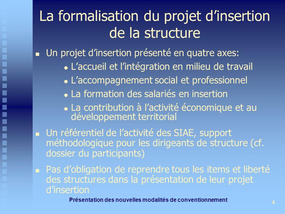 Présentation des nouvelles modalités de conventionnement 4 La formalisation du projet dinsertion de la structure Un projet dinsertion présenté en quat