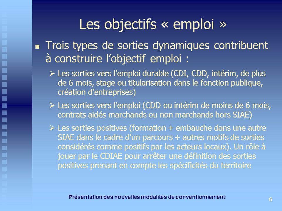 Présentation des nouvelles modalités de conventionnement 6 Les objectifs « emploi » Trois types de sorties dynamiques contribuent à construire lobject