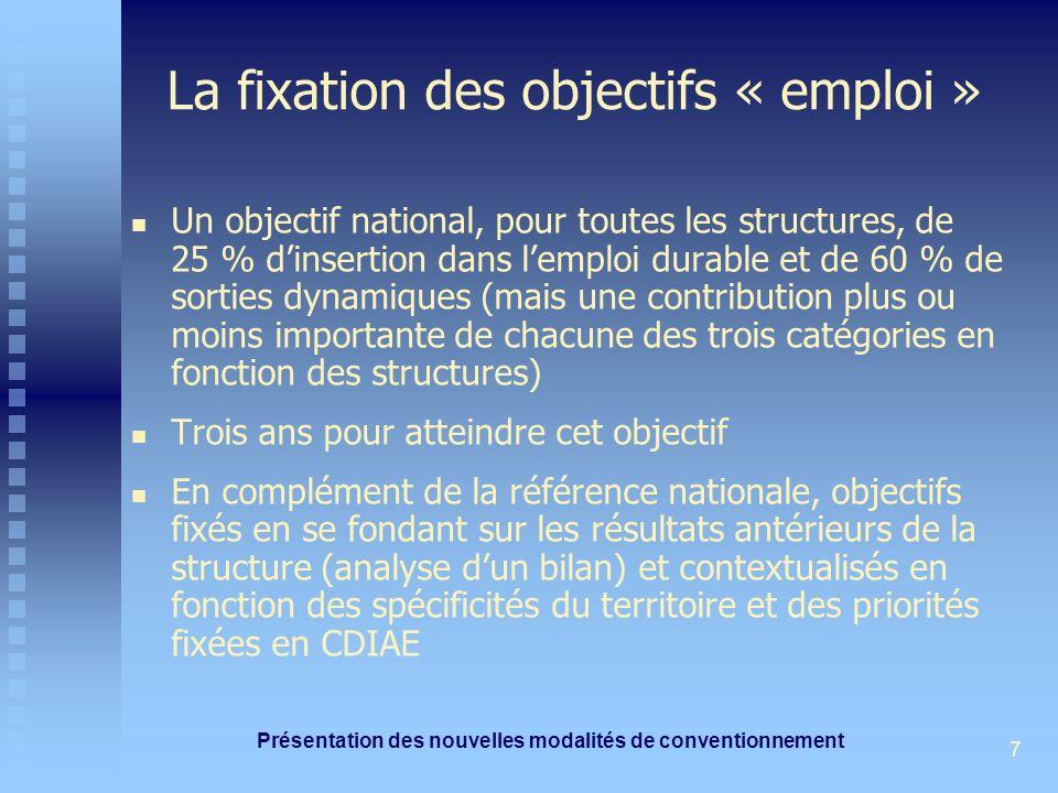 Présentation des nouvelles modalités de conventionnement 7 La fixation des objectifs « emploi » Un objectif national, pour toutes les structures, de 2