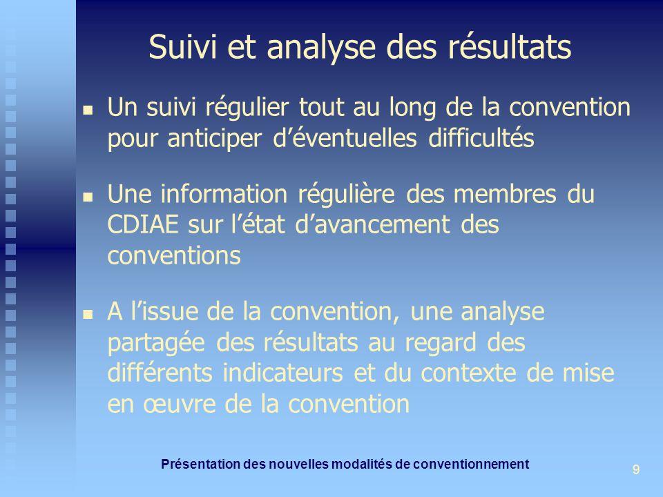 Présentation des nouvelles modalités de conventionnement 9 Suivi et analyse des résultats Un suivi régulier tout au long de la convention pour anticip