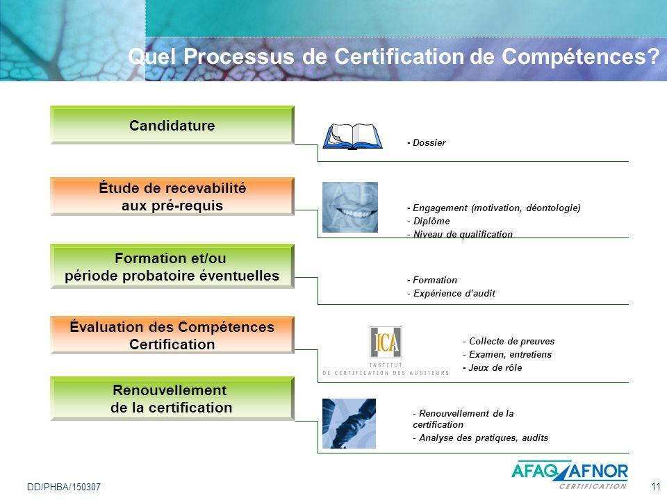 11 DD/PHBA/150307 Quel Processus de Certification de Compétences? - Engagement (motivation, déontologie) - Diplôme - Niveau de qualification Étude de