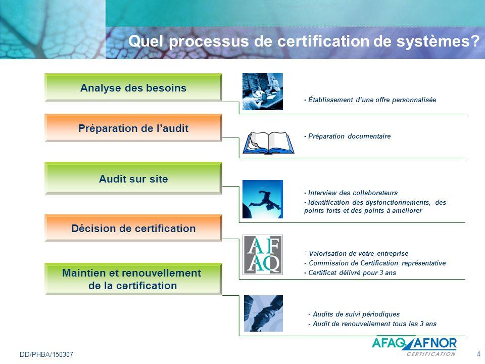 4 DD/PHBA/150307 Quel processus de certification de systèmes? - Préparation documentaire Préparation de laudit - Valorisation de votre entreprise - Co