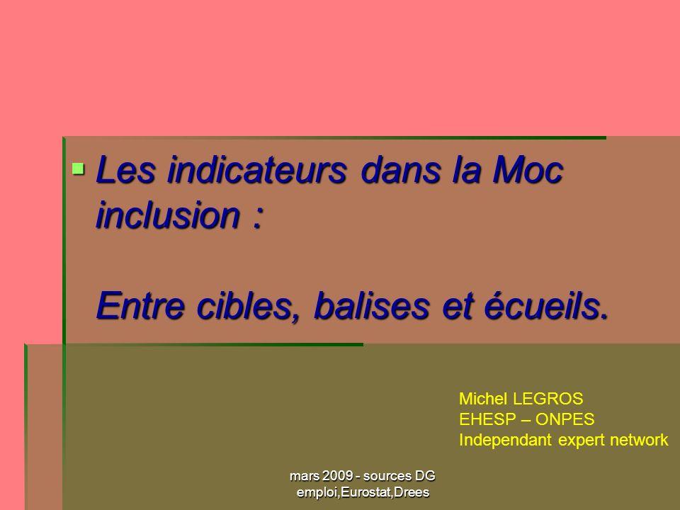 mars 2009 - sources DG emploi,Eurostat,Drees Les indicateurs dans la Moc inclusion : Entre cibles, balises et écueils.