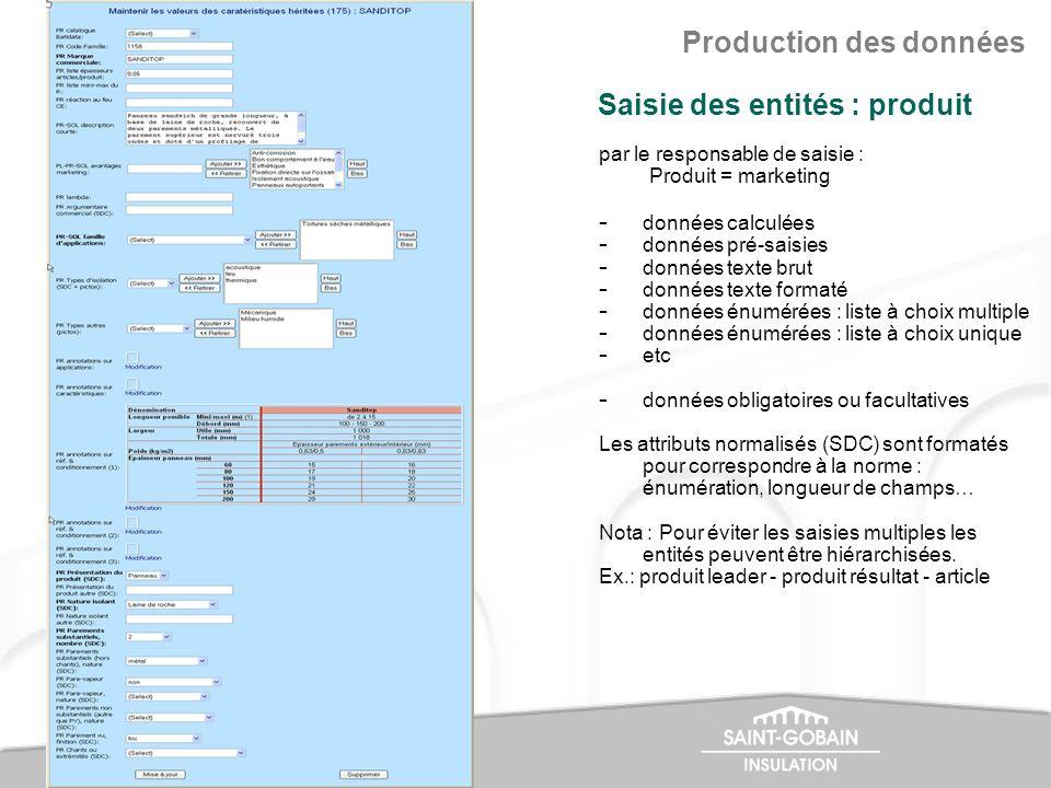 par le responsable de saisie : Produit = marketing - données calculées - données pré-saisies - données texte brut - données texte formaté - données én