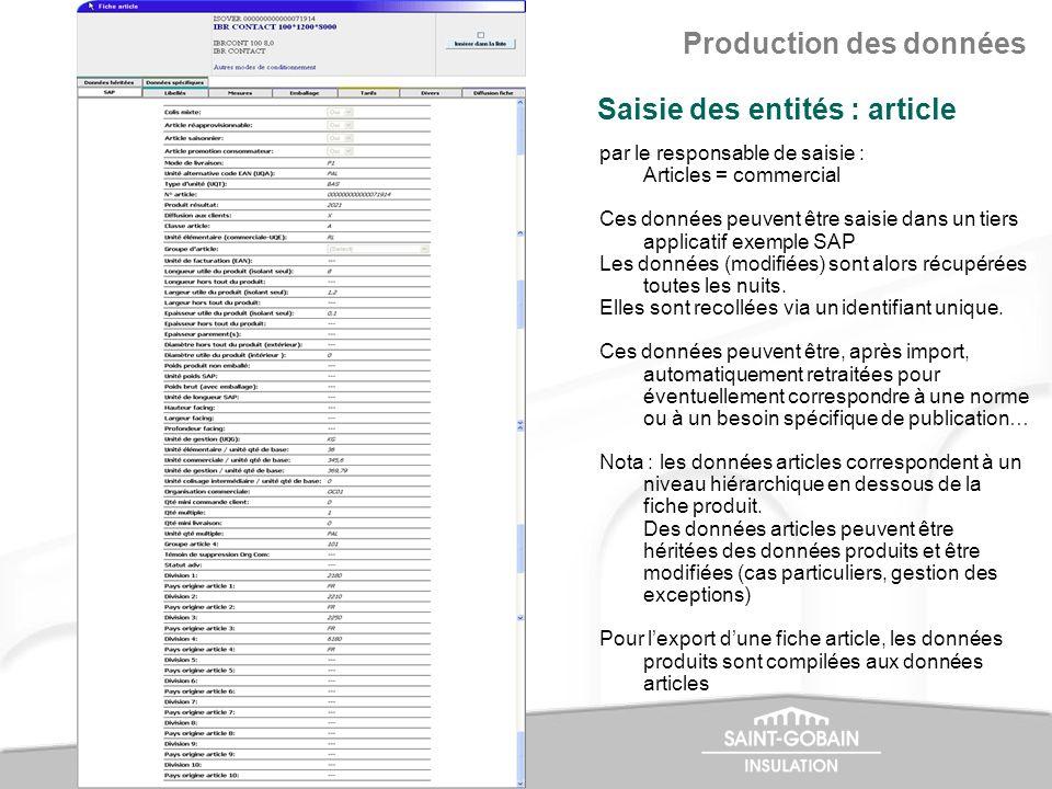 par le responsable de saisie : Articles = commercial Ces données peuvent être saisie dans un tiers applicatif exemple SAP Les données (modifiées) sont