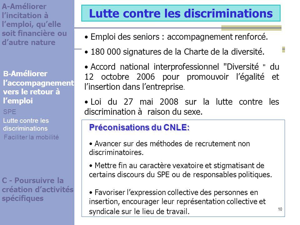 10 Lutte contre les discriminations Emploi des seniors : accompagnement renforcé.