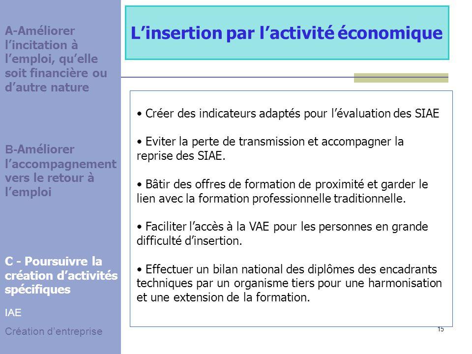 15 Linsertion par lactivité économique Créer des indicateurs adaptés pour lévaluation des SIAE Eviter la perte de transmission et accompagner la reprise des SIAE.