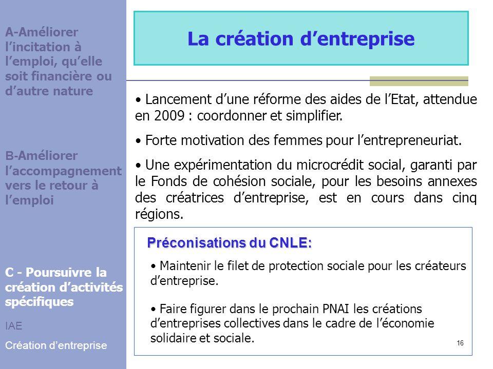 16 La création dentreprise Préconisations du CNLE: Maintenir le filet de protection sociale pour les créateurs dentreprise.