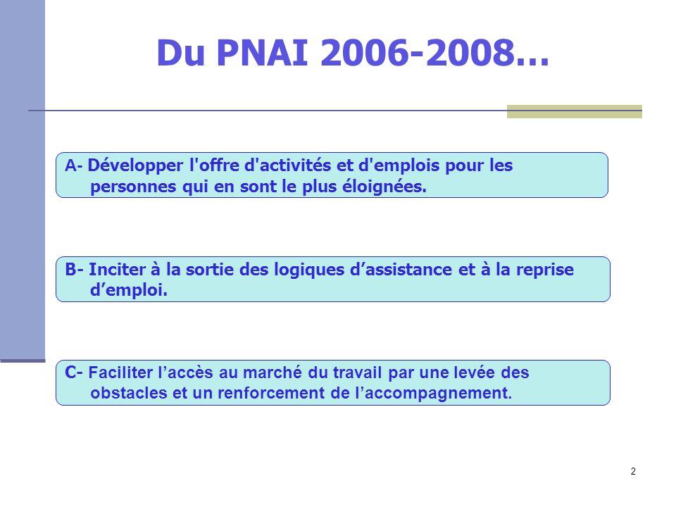 2 Du PNAI 2006-2008… A- Développer l offre d activités et d emplois pour les personnes qui en sont le plus éloignées.