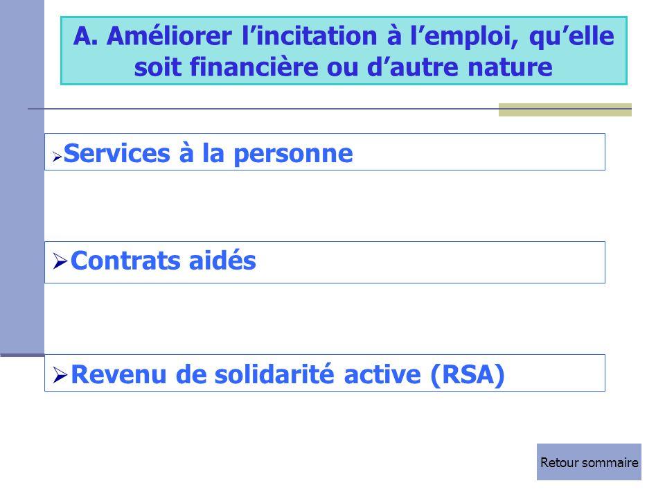 4 A. Améliorer lincitation à lemploi, quelle soit financière ou dautre nature Services à la personne Services à la personne Revenu de solidarité activ