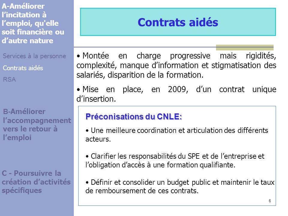 6 Contrats aidés Montée en charge progressive mais rigidités, complexité, manque dinformation et stigmatisation des salariés, disparition de la formation.