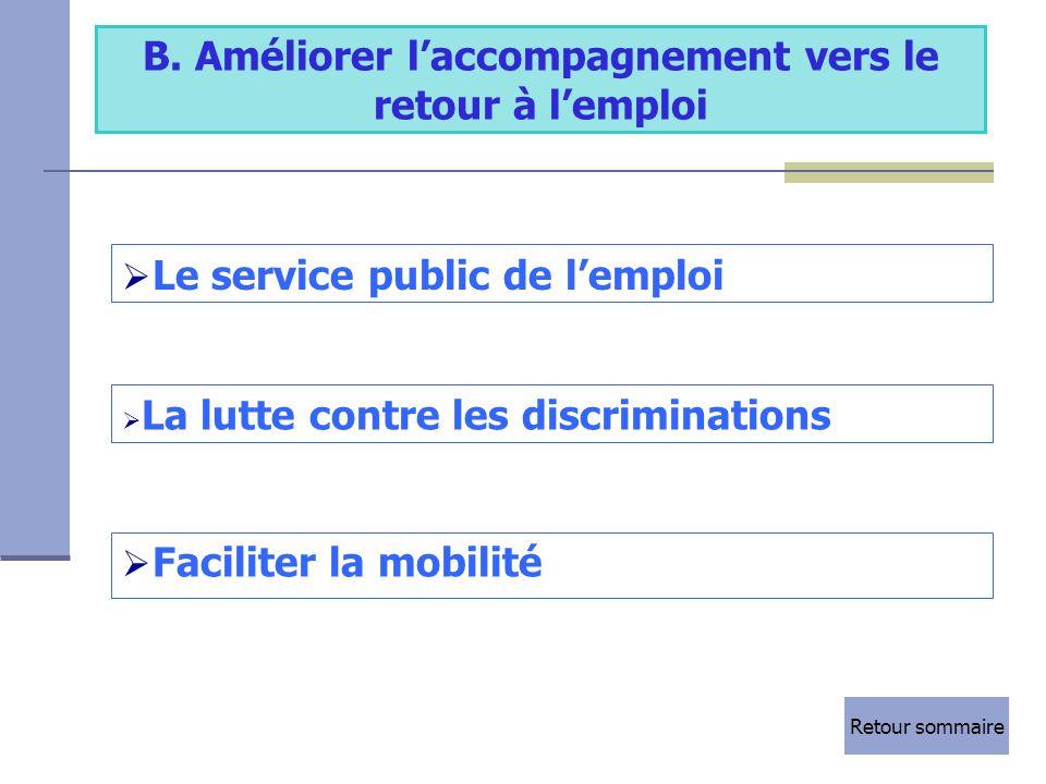 8 B. Améliorer laccompagnement vers le retour à lemploi Le service public de lemploi La lutte contre les discriminations La lutte contre les discrimin