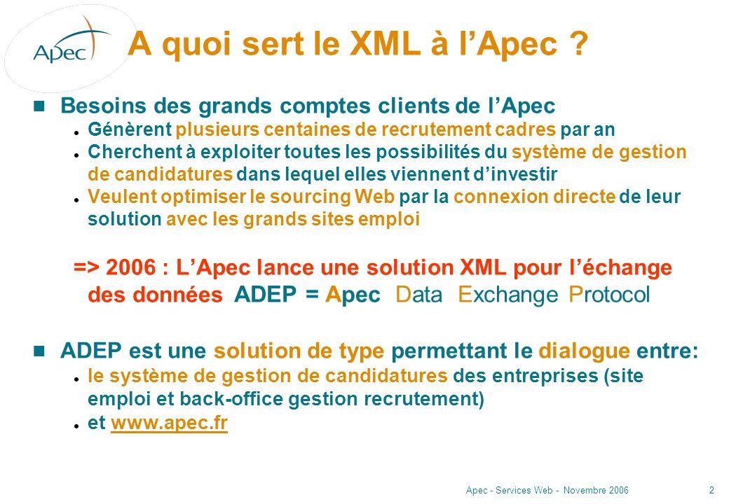 2Apec - Services Web - Novembre 2006 A quoi sert le XML à lApec ? Besoins des grands comptes clients de lApec Génèrent plusieurs centaines de recrutem