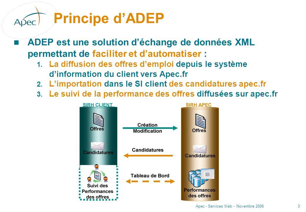 3Apec - Services Web - Novembre 2006 Principe dADEP ADEP est une solution déchange de données XML permettant de faciliter et dautomatiser : 1. La diff