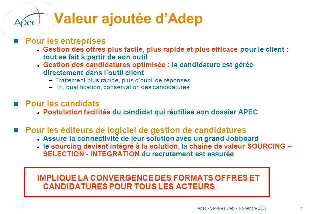 4Apec - Services Web - Novembre 2006 Valeur ajoutée dAdep Pour les entreprises Gestion des offres plus facile, plus rapide et plus efficace pour le cl