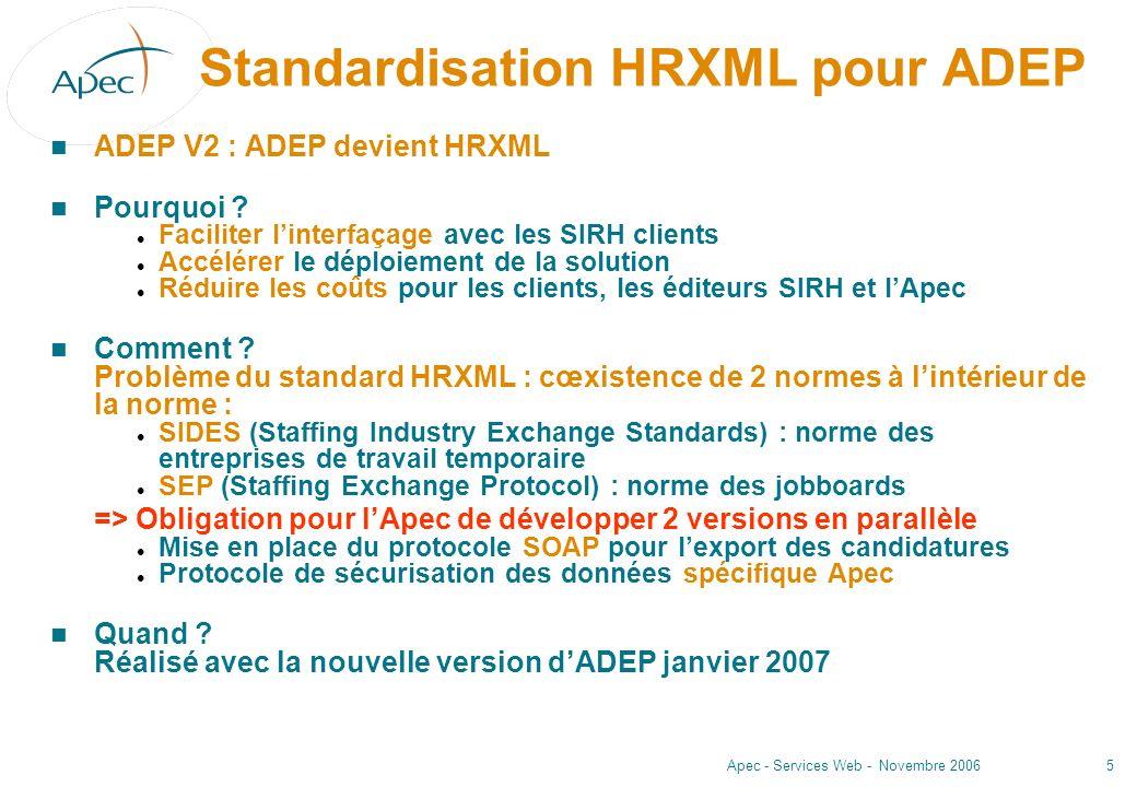 5Apec - Services Web - Novembre 2006 Standardisation HRXML pour ADEP ADEP V2 : ADEP devient HRXML Pourquoi ? Faciliter linterfaçage avec les SIRH clie