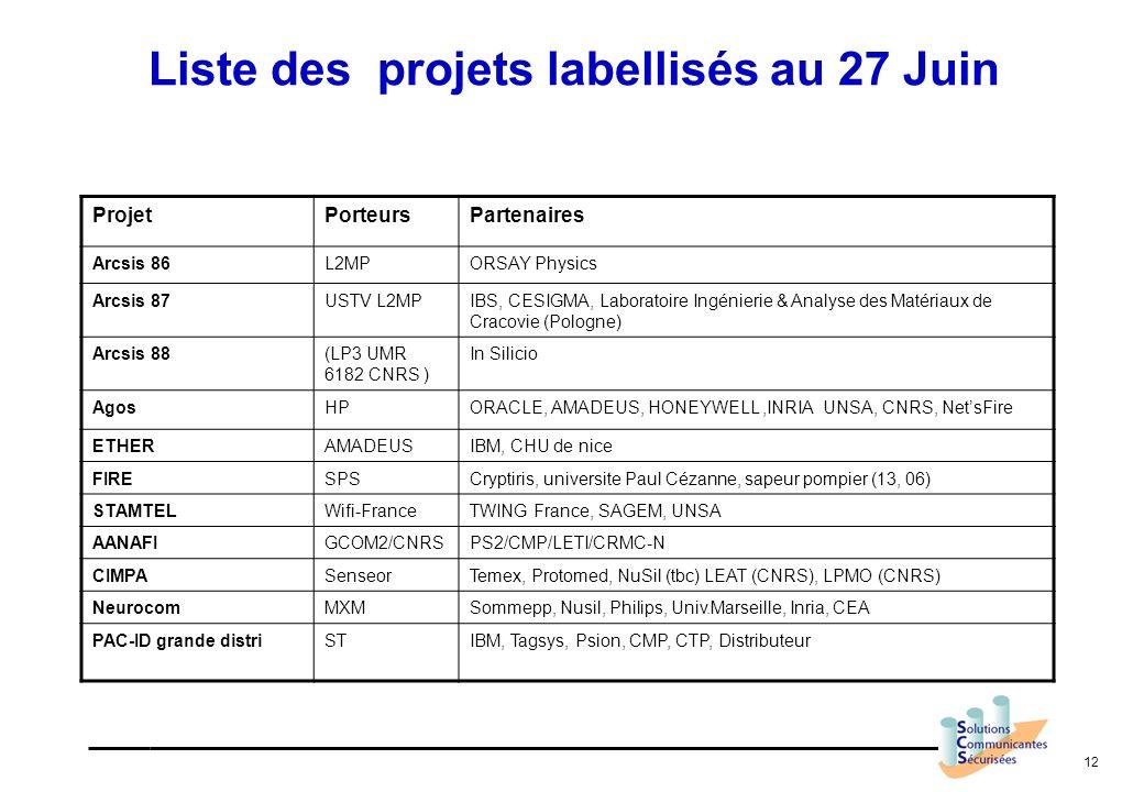 12 Liste des projets labellisés au 27 Juin ProjetPorteursPartenaires Arcsis 86L2MPORSAY Physics Arcsis 87USTV L2MPIBS, CESIGMA, Laboratoire Ingénierie