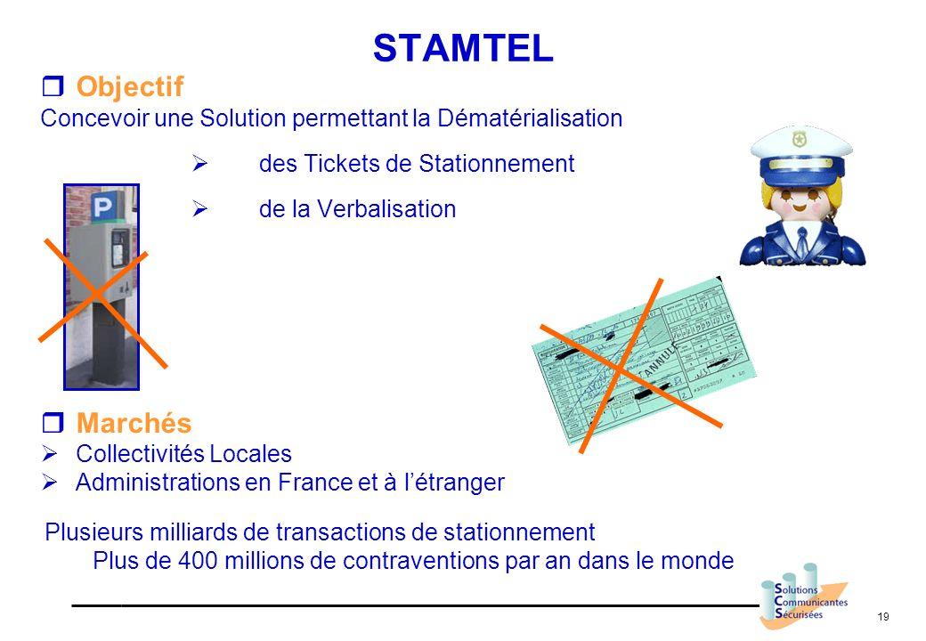 19 STAMTEL Objectif Concevoir une Solution permettant la Dématérialisation des Tickets de Stationnement de la Verbalisation Marchés Collectivités Loca