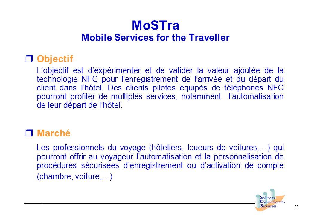 23 MoSTra Mobile Services for the Traveller Objectif Lobjectif est dexpérimenter et de valider la valeur ajoutée de la technologie NFC pour lenregistr