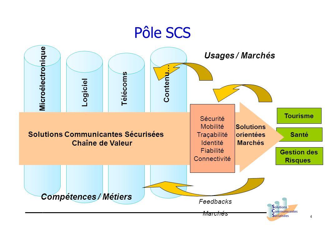 4 Gestion des Risques Santé Tourisme Usages / Marchés Logiciel Télécoms Microélectronique Solutions Communicantes Sécurisées Chaîne de Valeur Sécurité