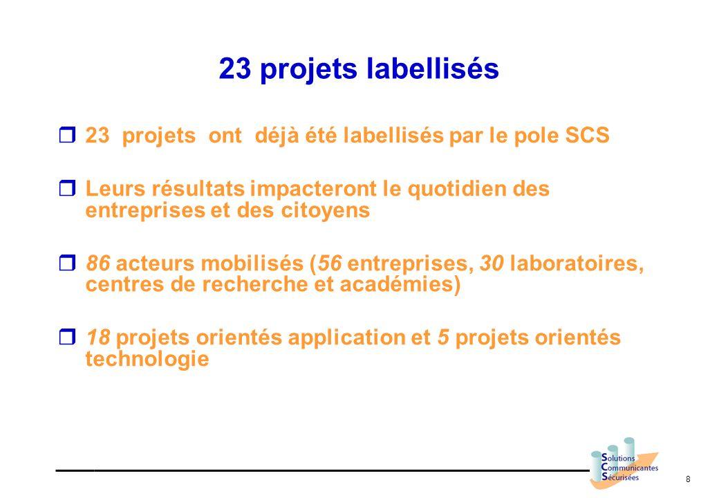 8 23 projets labellisés 23 projets ont déjà été labellisés par le pole SCS Leurs résultats impacteront le quotidien des entreprises et des citoyens 86