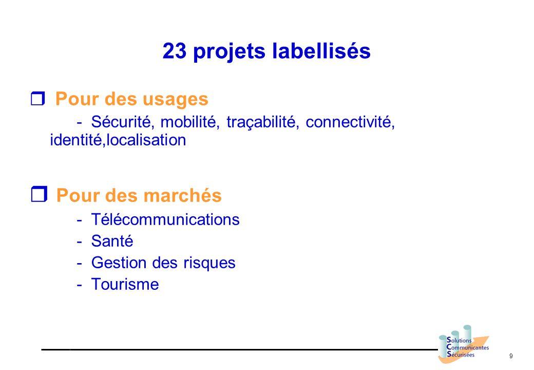 9 23 projets labellisés Pour des usages - Sécurité, mobilité, traçabilité, connectivité, identité,localisation Pour des marchés - Télécommunications -
