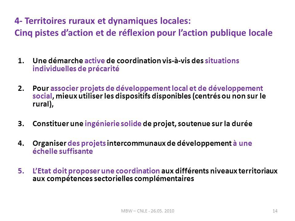 4- Territoires ruraux et dynamiques locales: Cinq pistes daction et de réflexion pour laction publique locale 1.Une démarche active de coordination vis-à-vis des situations individuelles de précarité 2.Pour associer projets de développement local et de développement social, mieux utiliser les dispositifs disponibles (centrés ou non sur le rural), 3.Constituer une ingénierie solide de projet, soutenue sur la durée 4.Organiser des projets intercommunaux de développement à une échelle suffisante 5.LEtat doit proposer une coordination aux différents niveaux territoriaux aux compétences sectorielles complémentaires MBW – CNLE - 26.05.
