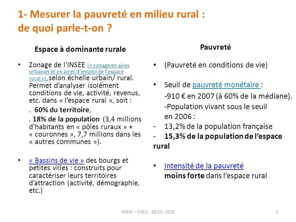 1- Mesurer la pauvreté en milieu rural : de quoi parle-t-on .