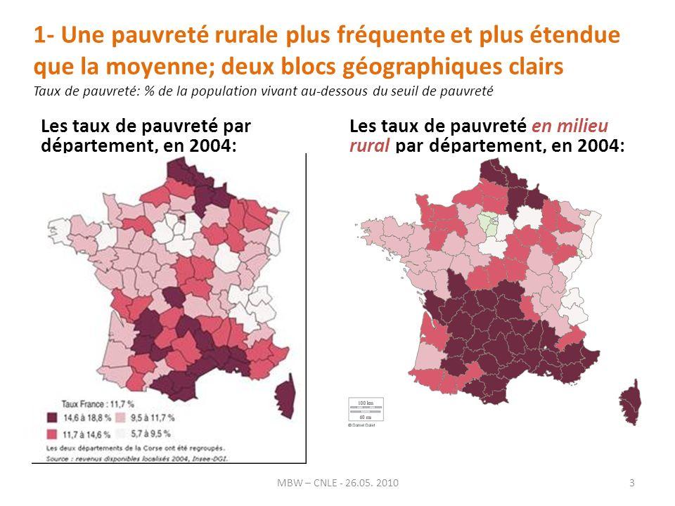 1- Une pauvreté rurale plus fréquente et plus étendue que la moyenne; deux blocs géographiques clairs Taux de pauvreté: % de la population vivant au-dessous du seuil de pauvreté Les taux de pauvreté par département, en 2004: Les taux de pauvreté en milieu rural par département, en 2004: MBW – CNLE - 26.05.