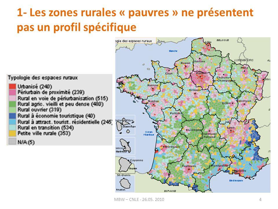 1- Les zones rurales « pauvres » ne présentent pas un profil spécifique MBW – CNLE - 26.05. 20104